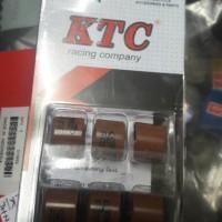 Roller KTC Vario 10G