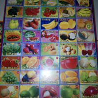 mainan gambaran poster seri buah buahan