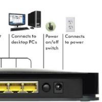 Modem Router Wireless-N Netgear DGN1000 with ADSL2/2+ 4 LAN for Spee