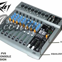 Mixer Peavey PV 8 ( 8 Channel)