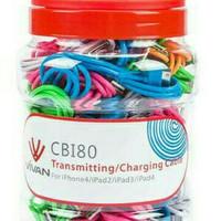 1TOPLES Kabel Data ViVan Candy Iphone 4 / Ipad 1 2 3
