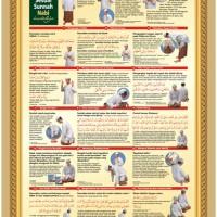 Poster Tata Cara Shalat Nabi Muhammad Shallallahu Alaihi Wa Sallam