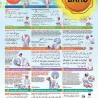 Poster Anak Tata Cara Shalat Nabi Muhammad