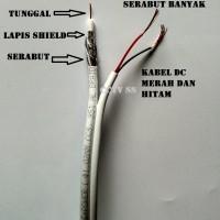 Harga Kabel Power Travelbon.com