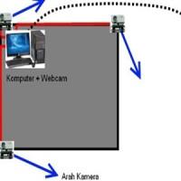 WEBCAM Kamera Pc untuk CCTV