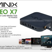 Android Smart TV BOX / PC Minix Neo X7 Hdmi Ethernet Jelly Beans
