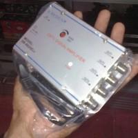 Penguat Sinyal TV - Penjernih & Penguat Sinyal TV (TV Signal Booster)