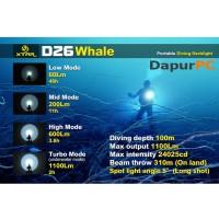 Senter Xtar D26 Diving Waterproof LED CREE XM-L2 U3 1100 Lumens