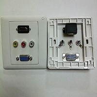 Faceplate HDMI VGA 3RCA Panel Outlet Socket
