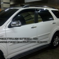 Harga Kaca Film Spectrum Travelbon.com