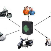 GPS TRACKER MINI A8