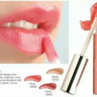 Jafra Lip Polish