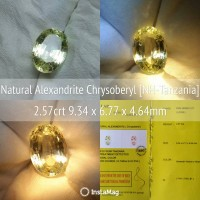 ALEXANDRITE CHRYSOBERYL COLOR CHANGE NATURAL
