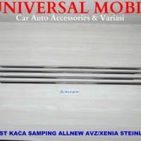 List Kaca Samping Toyota All New Avanza & Daihatsu All New Xenia
