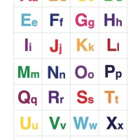 Poster Belajar Abjad Latin Anak Huruf Kapital Huruf Kecil