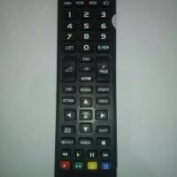 REMOT/REMOTE TV LG LCD/LED/PLASMA AKB73975733 KW SUPER