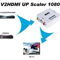 Jual Rca Av To Hdmi Converter Baru | Aksesoris TV Video Elektronik O