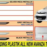 List Body All New Avanza / Xenia Type Veloz