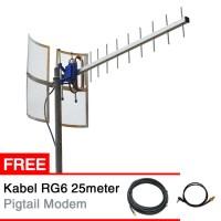 Antena Yagi Modem Huawei E122 - Yagi Grid TXR 185 25 Meter Kabel