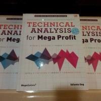 Technical Analysis for Mega Profit -Edianto Ong