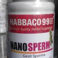 NanoSperm, Gesit Sperma, membantu mengatasi kemandulan