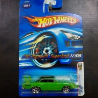 |1107| 70 Plymouth Superbird Hot Wheels