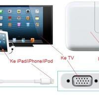 VGA Adapter | Apple Lightning To VGA Adapter Original