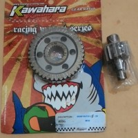 Ratio   Rasio Mio 15-39T   Kawahara