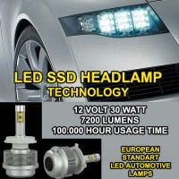 LED HEADLAMP ETi SSD GEN 3 FORTUNER 7200 Lumens