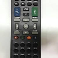 harga REMOTE LCD SHARP REMOTE LED SHARP REMOTE TV SHARP Tokopedia.com