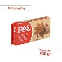 Clay/ tanah liat DAS berkualitas