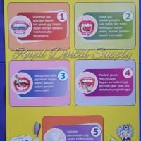 Poster (Cara Menyikat Gigi Yang Benar)