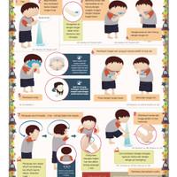 Poster Belajar Cara Wudhu Nabi Muhammad untuk Anak dan Balita (BOY)