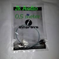 Kabel Audio RCA Intersys 0,5 meter
