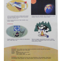 Carta (Poster) Konduksi, Konveksi dan Radiasi