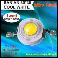 HPL 1 Watt Saman Cool White 10.000K