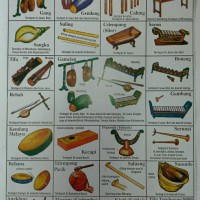 mainan poster edukasi seri alat musik tradisional