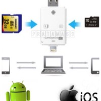 Iflash Drive Iphone & Android Phone