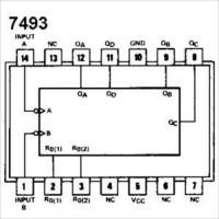 74LS93 4-Bit Binary Counter KR04429