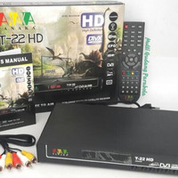 Receiver Tanaka T-22 Jurassic Ethernet + Scam + Pvu + Yp