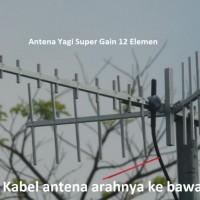 Jual Antena Yagi Penguat Sinyal Modem Mifi 12 Element 15m Single Pigtail Murah