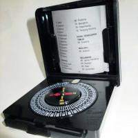 Penunjuk Arah Kiblat / Kompas Kiblat