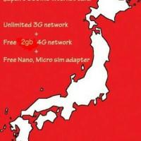 Kartu sim card Jepang Japan online internet 8 hari unlimited
