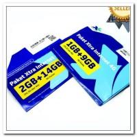Kartu Perdana XL Xtra Internet Kuota 4GB + 15GB (SUDAH AKTIF)