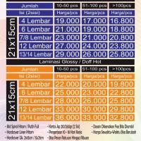 Kalender Meja 1 atau 2 Sisi Full Color Surabaya