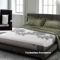 Harga Kasur Spring Bed Hargano.com