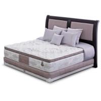 Spring Air Bed (Kasur Saja) Madison (100x200)