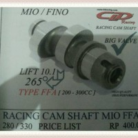 noken as mio/fino type FFA big valve