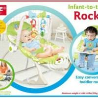 Jual Bouncer Rocker Infant to toddler Care Baby Ayunan Bayi Murah
