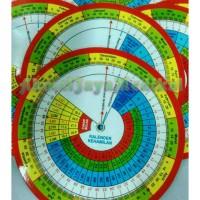 Kalender Kehamilan / Kalender Hamil